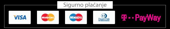 Mediligo sigurno plaćanje